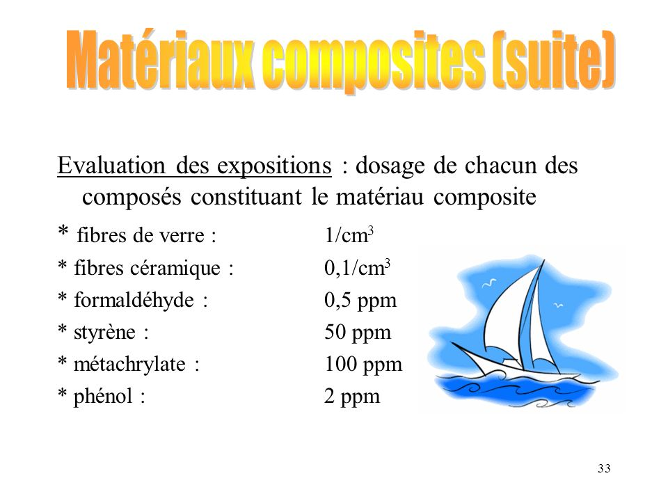 33 Evaluation des expositions : dosage de chacun des composés constituant le matériau composite * fibres de verre : 1/cm 3 * fibres céramique : 0,1/cm