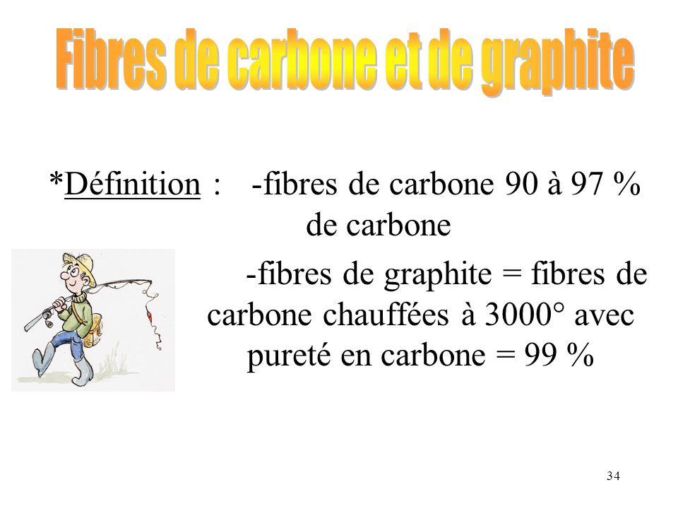 34 *Définition : -fibres de carbone 90 à 97 % de carbone -fibres de graphite = fibres de carbone chauffées à 3000° avec pureté en carbone = 99 %
