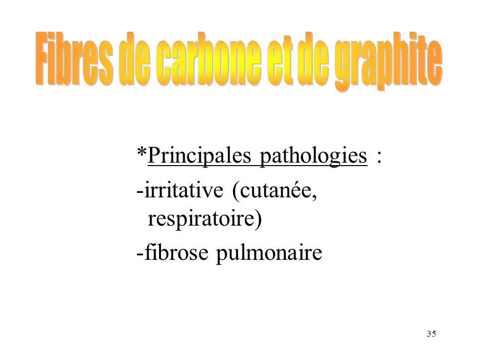 35 *Principales pathologies : -irritative (cutanée, respiratoire) -fibrose pulmonaire