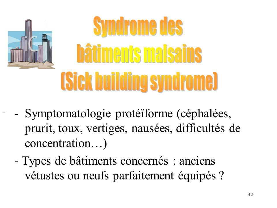 42 -Symptomatologie protéïforme (céphalées, prurit, toux, vertiges, nausées, difficultés de concentration…) - Types de bâtiments concernés : anciens v