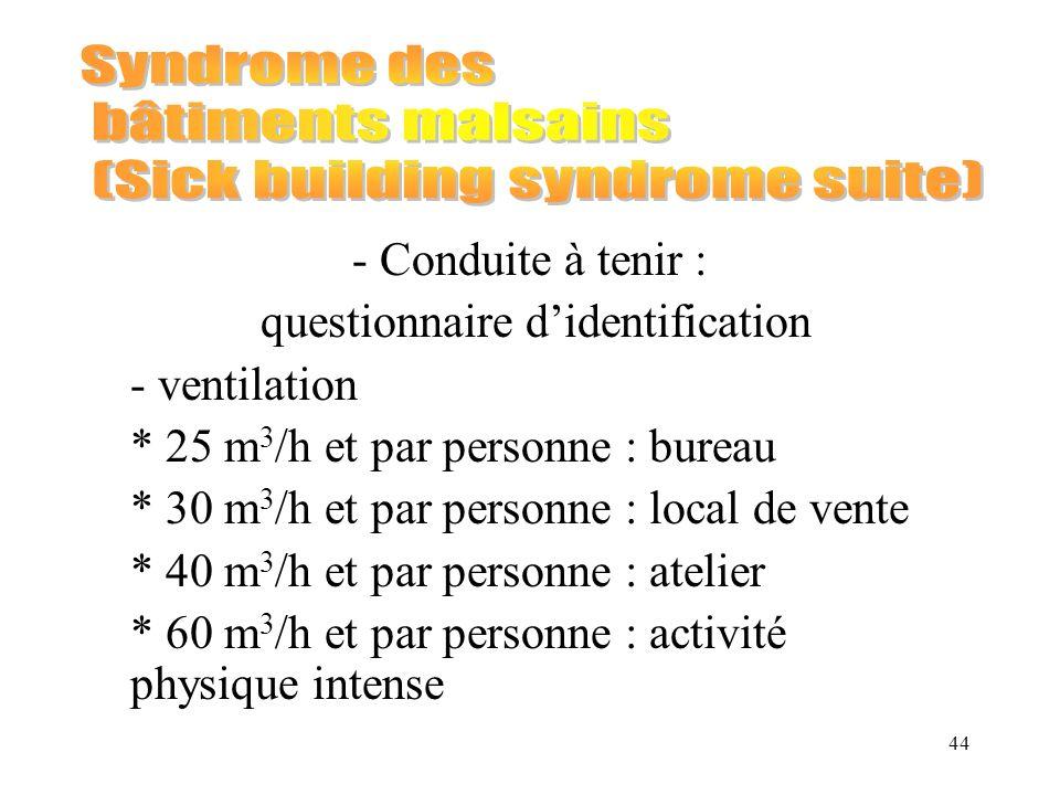 44 - Conduite à tenir : questionnaire didentification - ventilation * 25 m 3 /h et par personne : bureau * 30 m 3 /h et par personne : local de vente