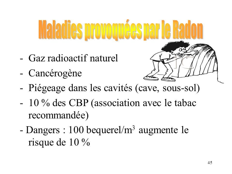 45 -Gaz radioactif naturel -Cancérogène -Piégeage dans les cavités (cave, sous-sol) -10 % des CBP (association avec le tabac recommandée) - Dangers :