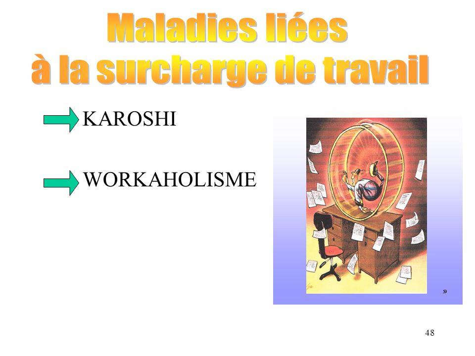 48 KAROSHI WORKAHOLISME