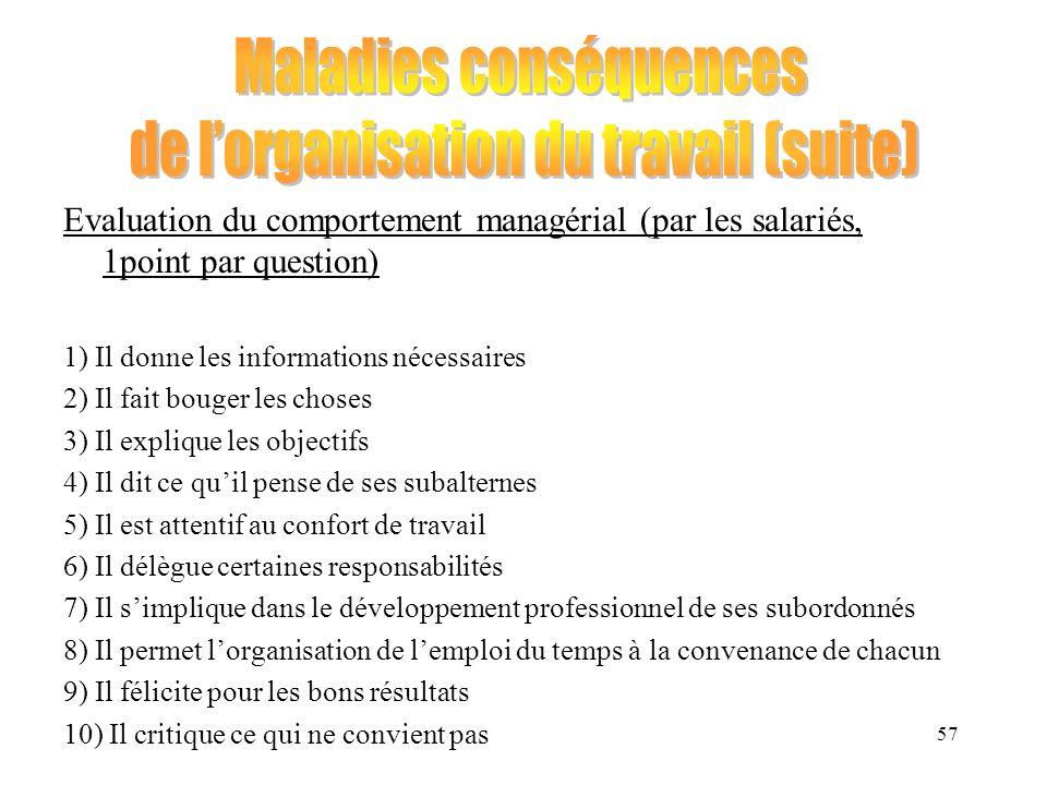 57 Evaluation du comportement managérial (par les salariés, 1point par question) 1) Il donne les informations nécessaires 2) Il fait bouger les choses