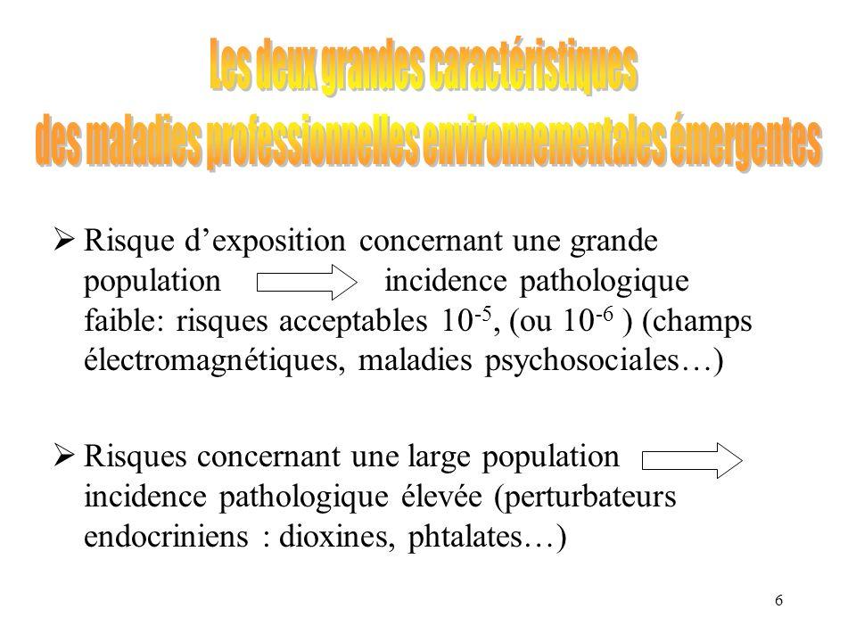 6 Risque dexposition concernant une grande population incidence pathologique faible: risques acceptables 10 -5, (ou 10 -6 ) (champs électromagnétiques