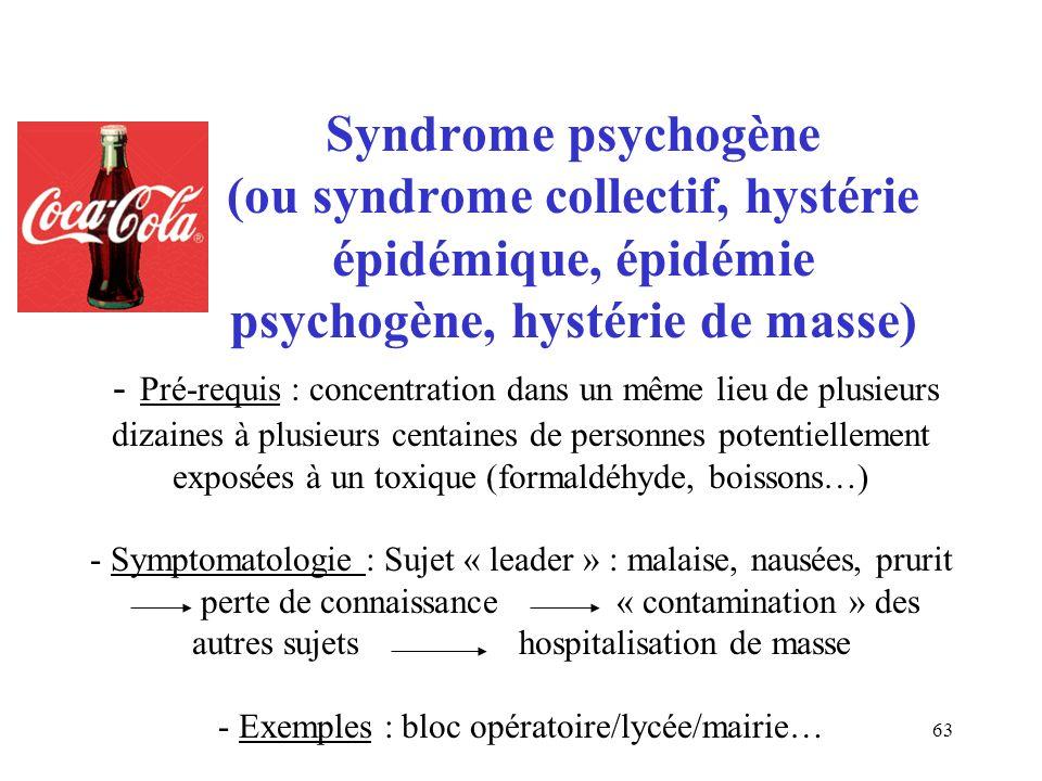 63 Syndrome psychogène (ou syndrome collectif, hystérie épidémique, épidémie psychogène, hystérie de masse) - Pré-requis : concentration dans un même