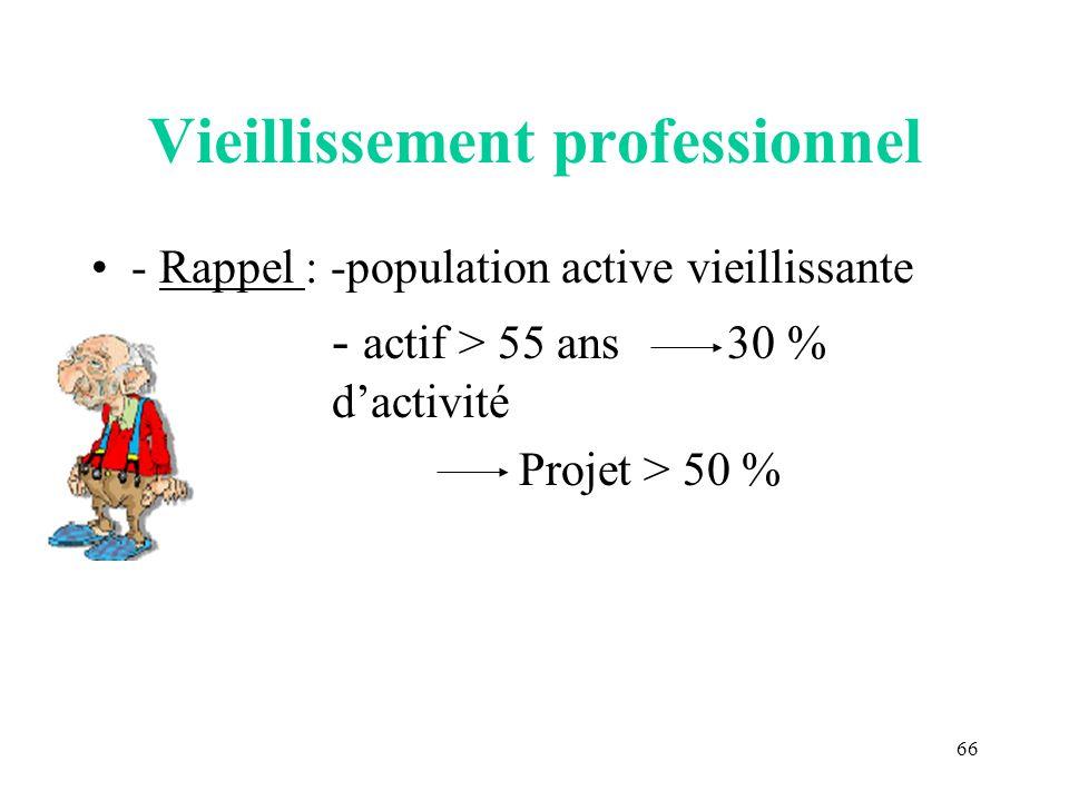 66 Vieillissement professionnel - Rappel : -population active vieillissante - actif > 55 ans 30 % dactivité Projet > 50 %