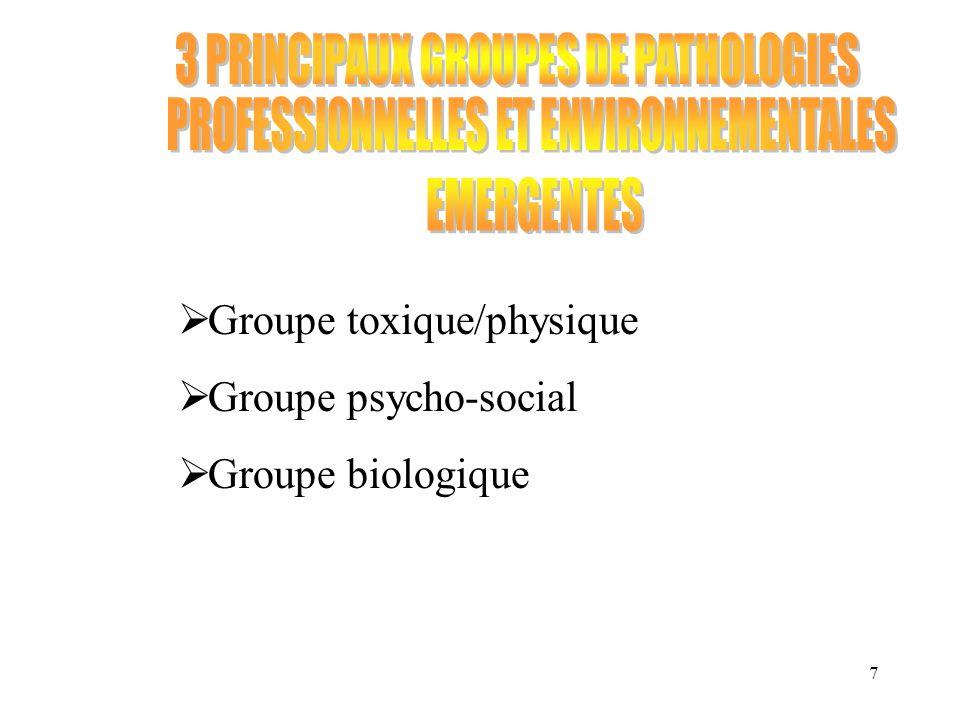 7 Groupe toxique/physique Groupe psycho-social Groupe biologique
