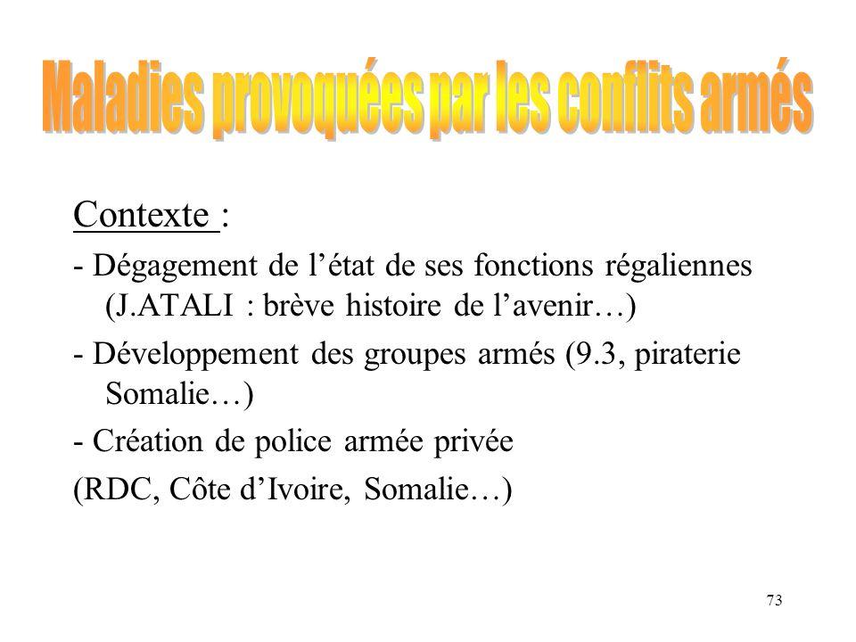 73 Contexte : - Dégagement de létat de ses fonctions régaliennes (J.ATALI : brève histoire de lavenir…) - Développement des groupes armés (9.3, pirate