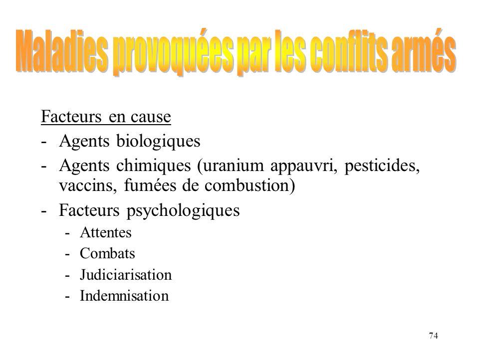 74 Facteurs en cause -Agents biologiques -Agents chimiques (uranium appauvri, pesticides, vaccins, fumées de combustion) -Facteurs psychologiques -Att