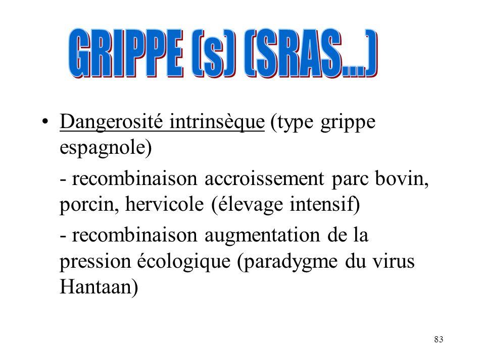 83 Dangerosité intrinsèque (type grippe espagnole) - recombinaison accroissement parc bovin, porcin, hervicole (élevage intensif) - recombinaison augm