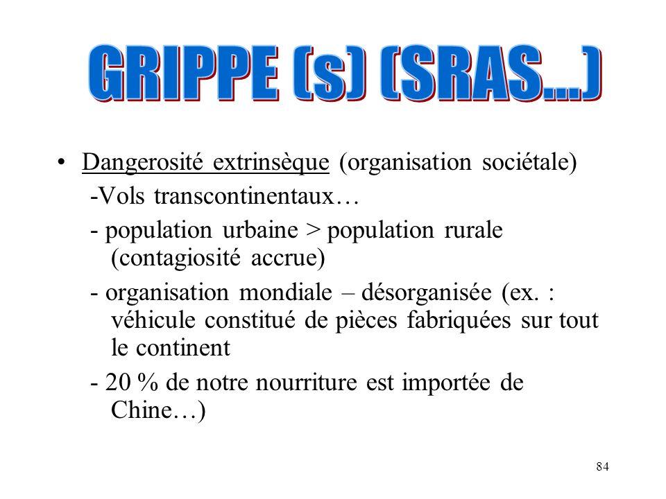 84 Dangerosité extrinsèque (organisation sociétale) -Vols transcontinentaux… - population urbaine > population rurale (contagiosité accrue) - organisa