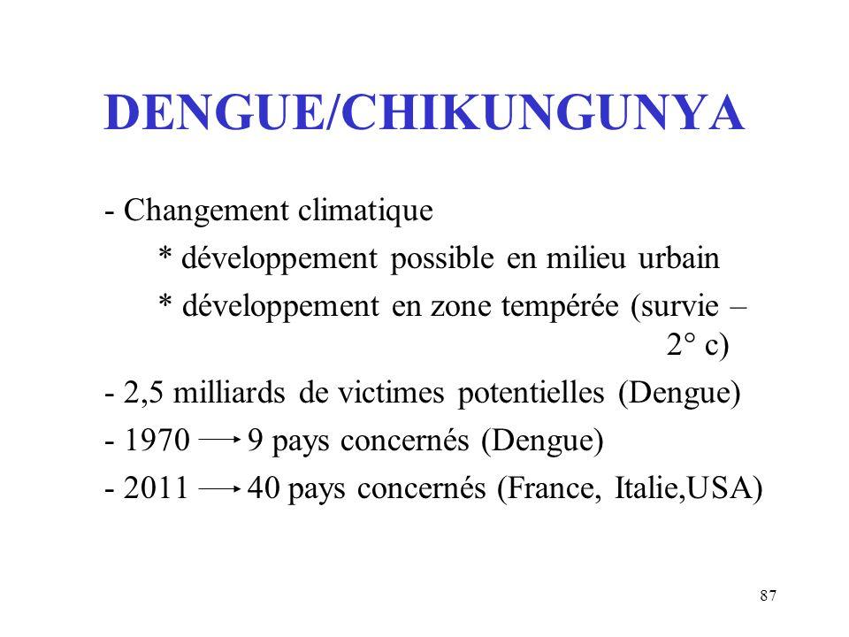 87 DENGUE/CHIKUNGUNYA - Changement climatique * développement possible en milieu urbain * développement en zone tempérée (survie – 2° c) - 2,5 milliar