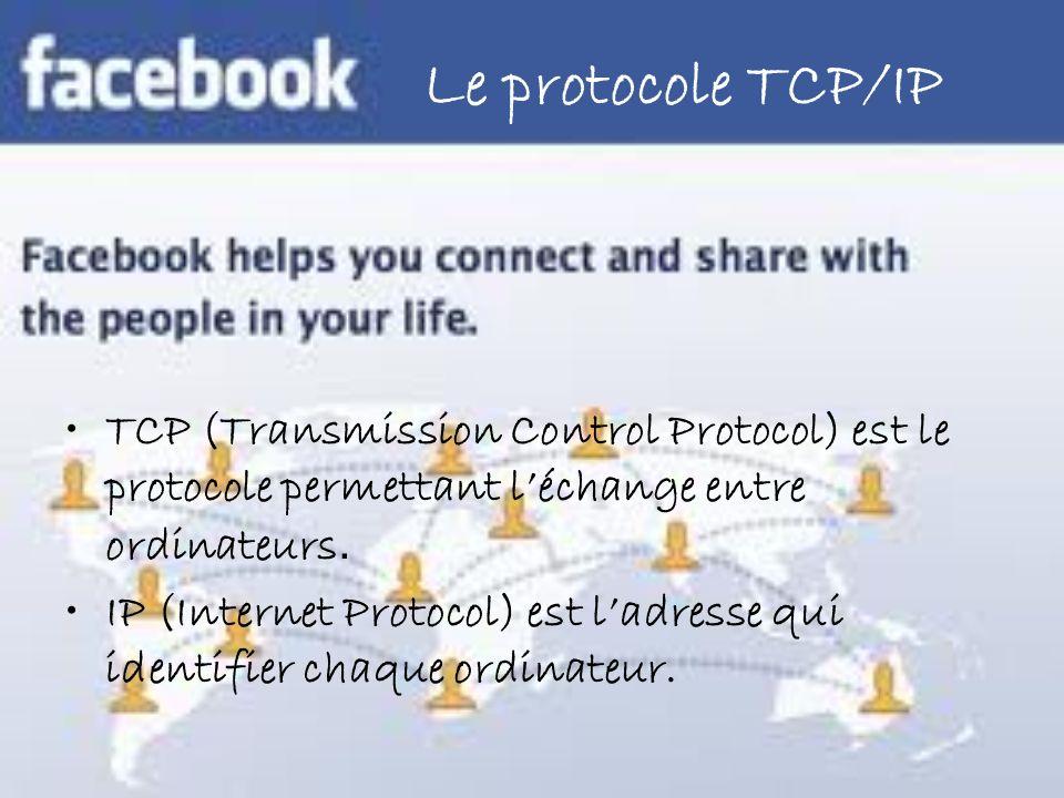 Le protocole TCP/IP TCP (Transmission Control Protocol) est le protocole permettant léchange entre ordinateurs.
