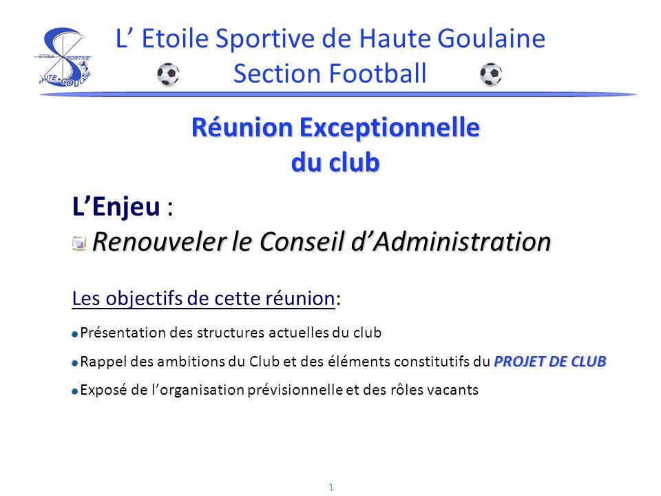 1 Réunion Exceptionnelle du club LEnjeu : Renouveler le Conseil dAdministration Les objectifs de cette réunion: Présentation des structures actuelles