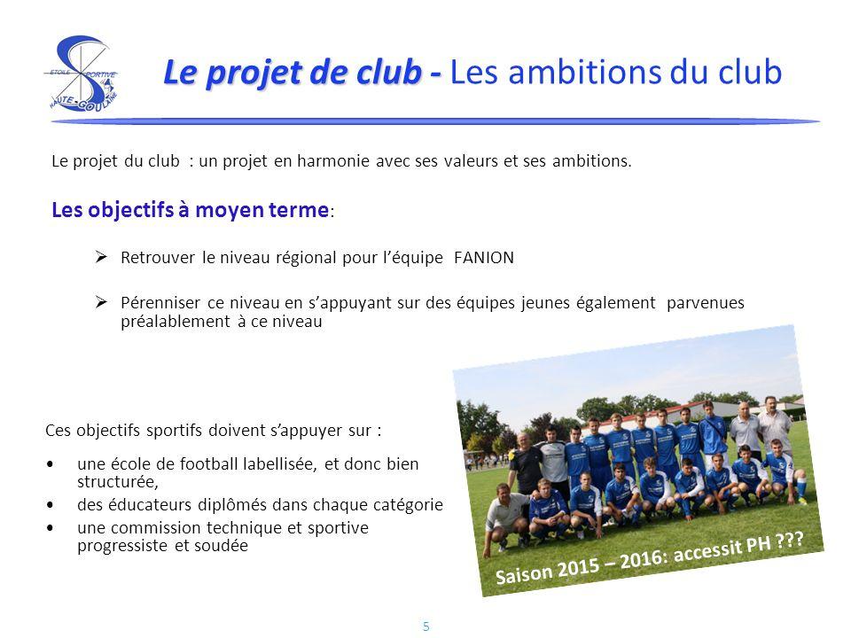 5 Le projet du club : un projet en harmonie avec ses valeurs et ses ambitions. Les objectifs à moyen terme : Retrouver le niveau régional pour léquipe