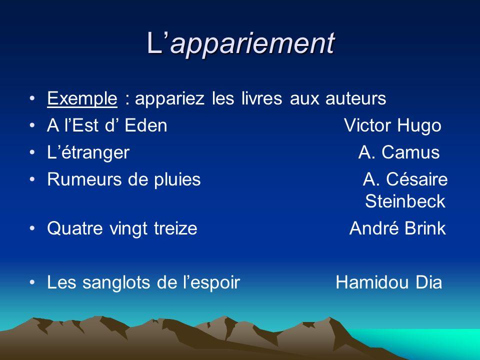 Lappariement Exemple : appariez les livres aux auteurs A lEst d Eden Victor Hugo Létranger A.
