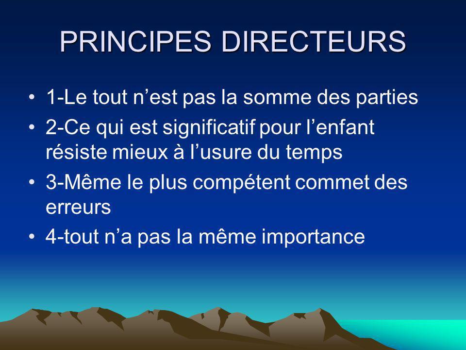 PRINCIPES DIRECTEURS 1-Le tout nest pas la somme des parties 2-Ce qui est significatif pour lenfant résiste mieux à lusure du temps 3-Même le plus com