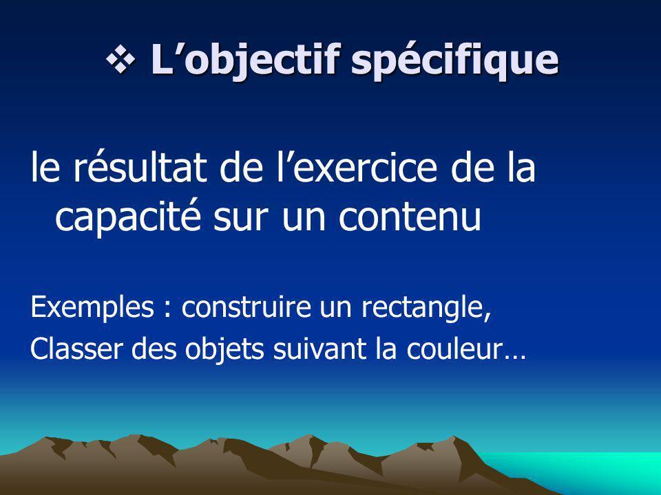 Lobjectif spécifique Lobjectif spécifique le résultat de lexercice de la capacité sur un contenu Exemples : construire un rectangle, Classer des objet