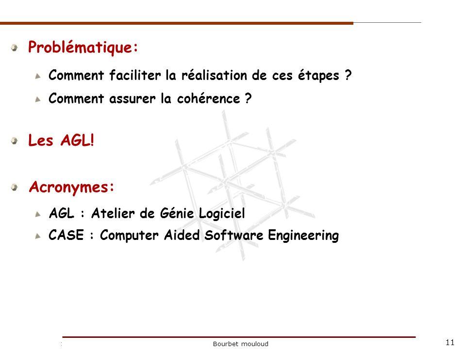 11 Christophe Tricot Bourbet mouloud Problématique: Comment faciliter la réalisation de ces étapes ? Comment assurer la cohérence ? Les AGL! Acronymes