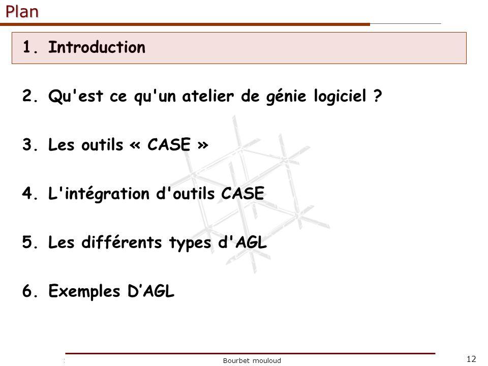 12 Christophe Tricot Bourbet mouloudPlan 1.Introduction 2.Qu'est ce qu'un atelier de génie logiciel ? 3.Les outils « CASE » 4.L'intégration d'outils C