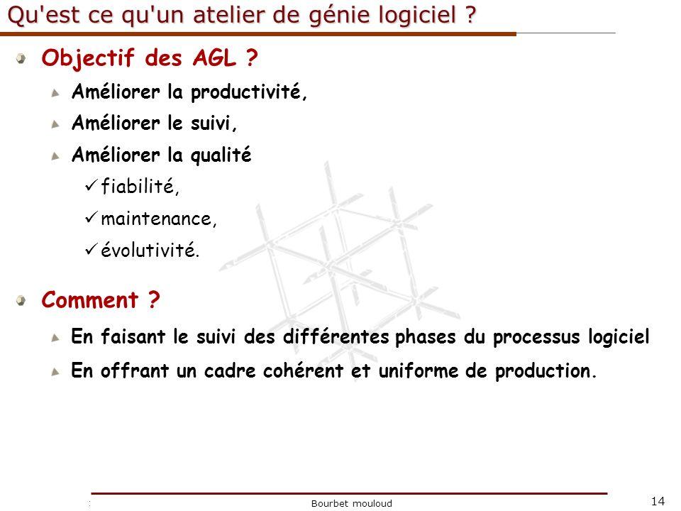 14 Christophe Tricot Bourbet mouloud Qu'est ce qu'un atelier de génie logiciel ? Objectif des AGL ? Améliorer la productivité, Améliorer le suivi, Amé