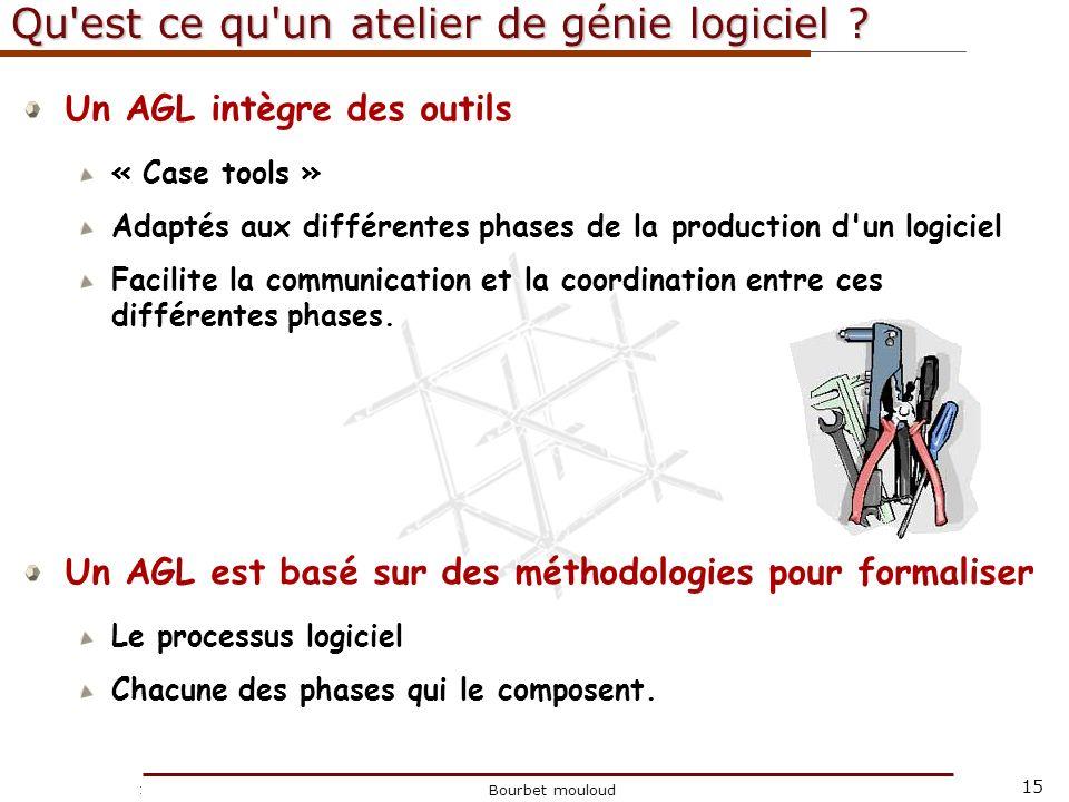 15 Christophe Tricot Bourbet mouloud Qu'est ce qu'un atelier de génie logiciel ? Un AGL intègre des outils « Case tools » Adaptés aux différentes phas