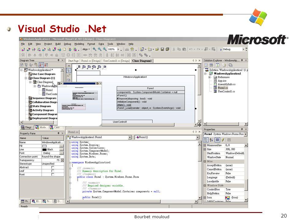 20 Christophe Tricot Bourbet mouloud Visual Studio.Net