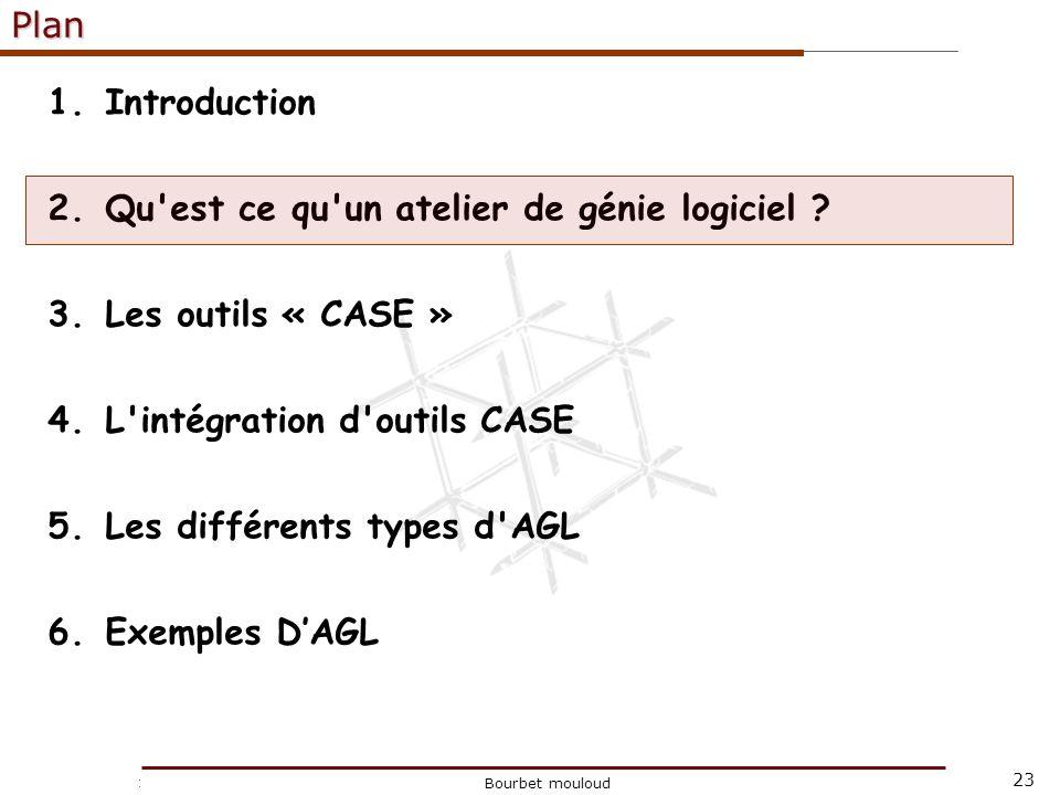 23 Christophe Tricot Bourbet mouloudPlan 1.Introduction 2.Qu'est ce qu'un atelier de génie logiciel ? 3.Les outils « CASE » 4.L'intégration d'outils C