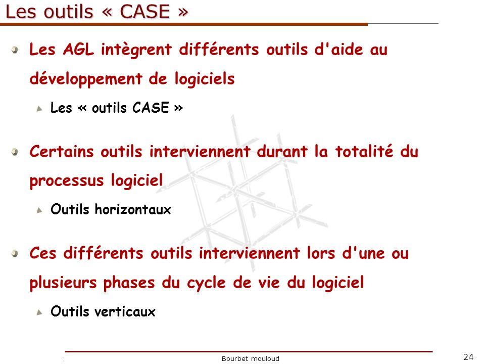 24 Christophe Tricot Bourbet mouloud Les outils « CASE » Les AGL intègrent différents outils d'aide au développement de logiciels Les « outils CASE »