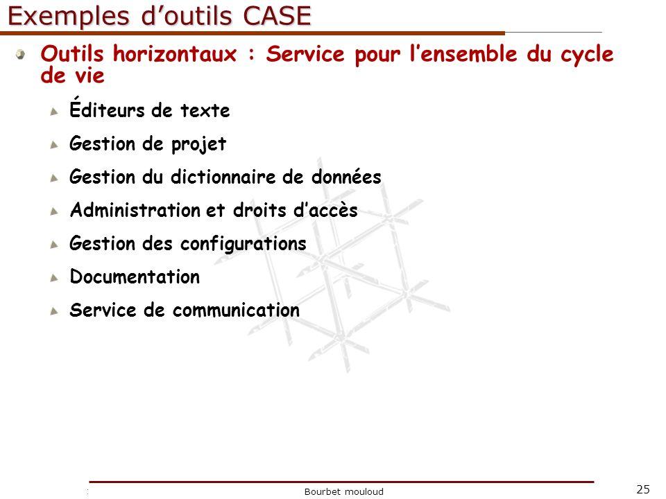 25 Christophe Tricot Bourbet mouloud Exemples doutils CASE Outils horizontaux : Service pour lensemble du cycle de vie Éditeurs de texte Gestion de pr