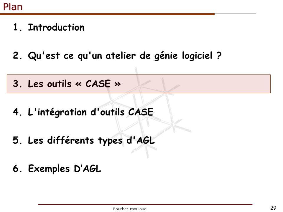 29 Christophe TricotPlan 1.Introduction 2.Qu'est ce qu'un atelier de génie logiciel ? 3.Les outils « CASE » 4.L'intégration d'outils CASE 5.Les différ