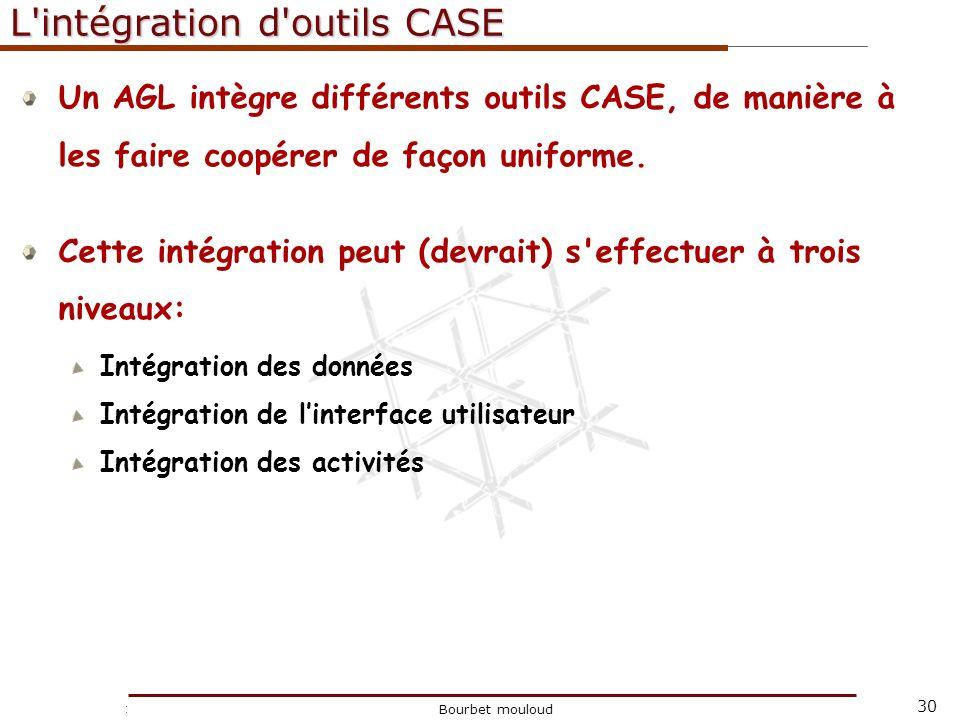 30 Christophe Tricot Bourbet mouloud L'intégration d'outils CASE Un AGL intègre différents outils CASE, de manière à les faire coopérer de façon unifo