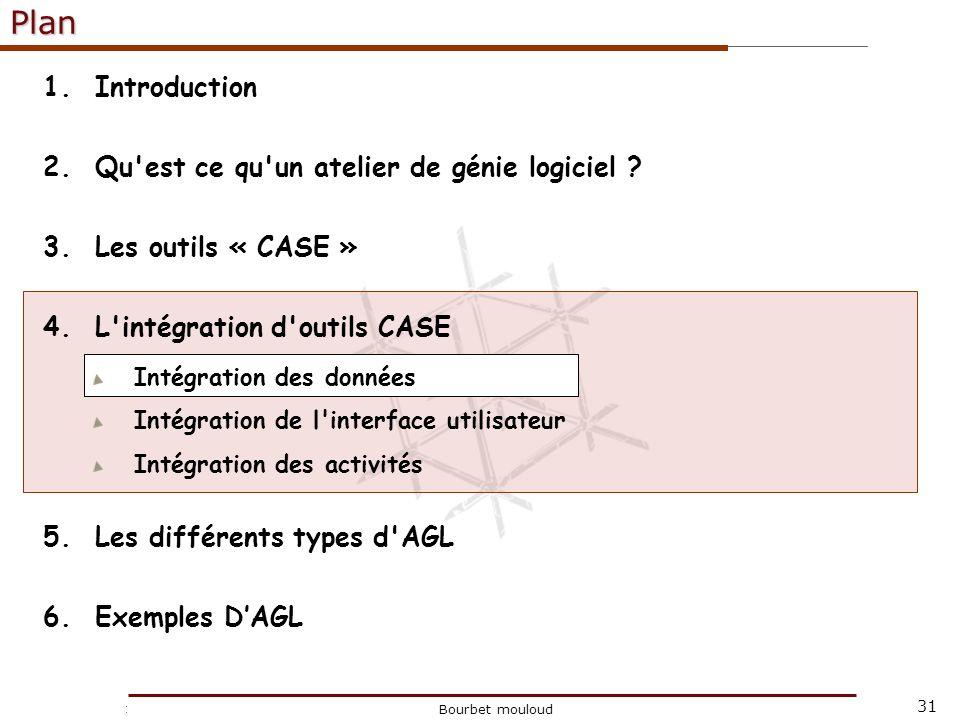 31 Christophe Tricot Bourbet mouloudPlan 1.Introduction 2.Qu'est ce qu'un atelier de génie logiciel ? 3.Les outils « CASE » 4.L'intégration d'outils C