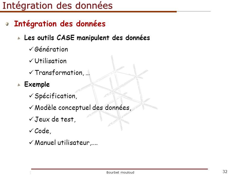 32 Christophe Tricot Bourbet mouloud Intégration des données Les outils CASE manipulent des données Génération Utilisation Transformation, … Exemple S