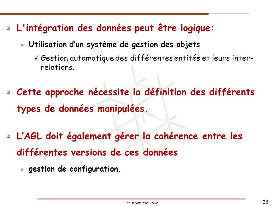 36 Christophe Tricot Bourbet mouloud L'intégration des données peut être logique: Utilisation dun système de gestion des objets Gestion automatique de