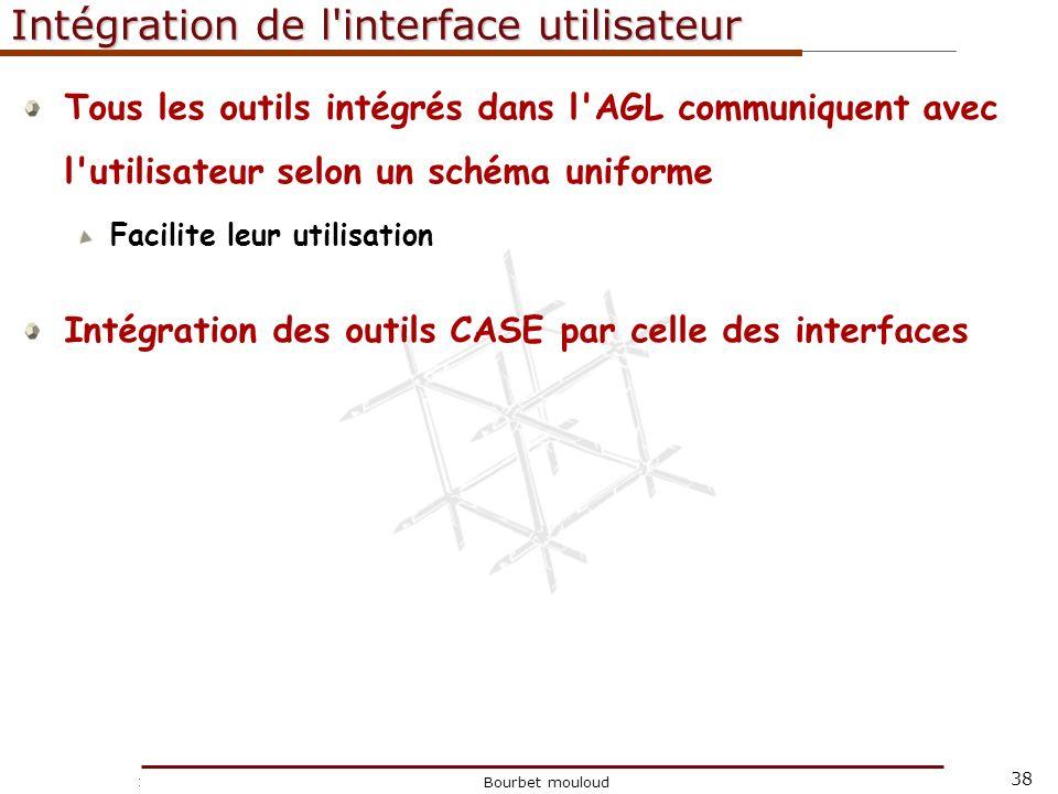 38 Christophe Tricot Bourbet mouloud Intégration de l'interface utilisateur Tous les outils intégrés dans l'AGL communiquent avec l'utilisateur selon