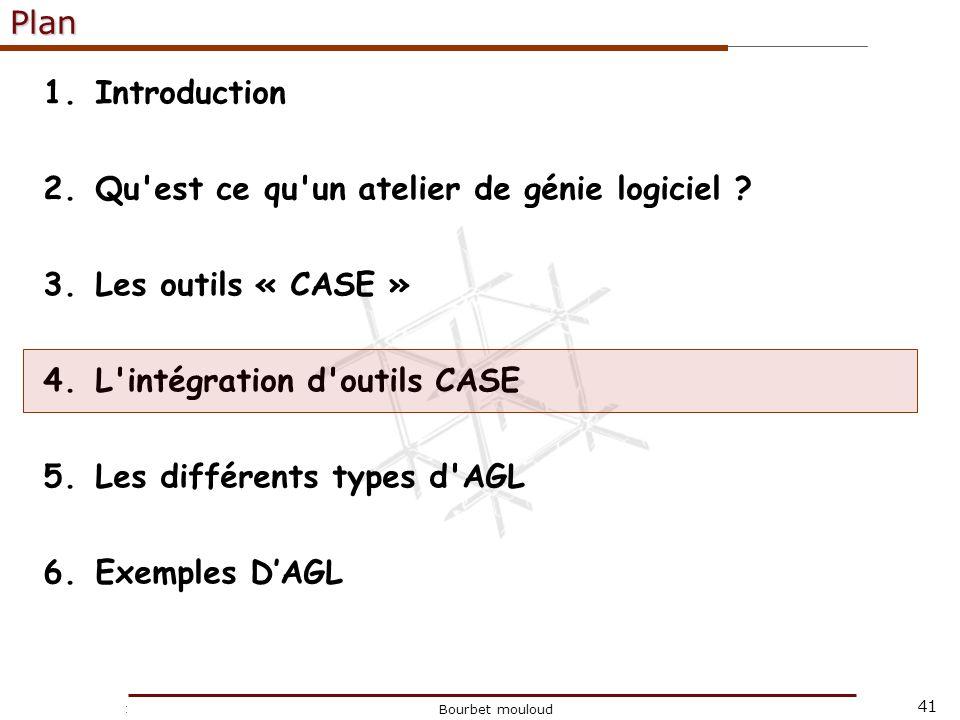 41 Christophe Tricot Bourbet mouloudPlan 1.Introduction 2.Qu'est ce qu'un atelier de génie logiciel ? 3.Les outils « CASE » 4.L'intégration d'outils C