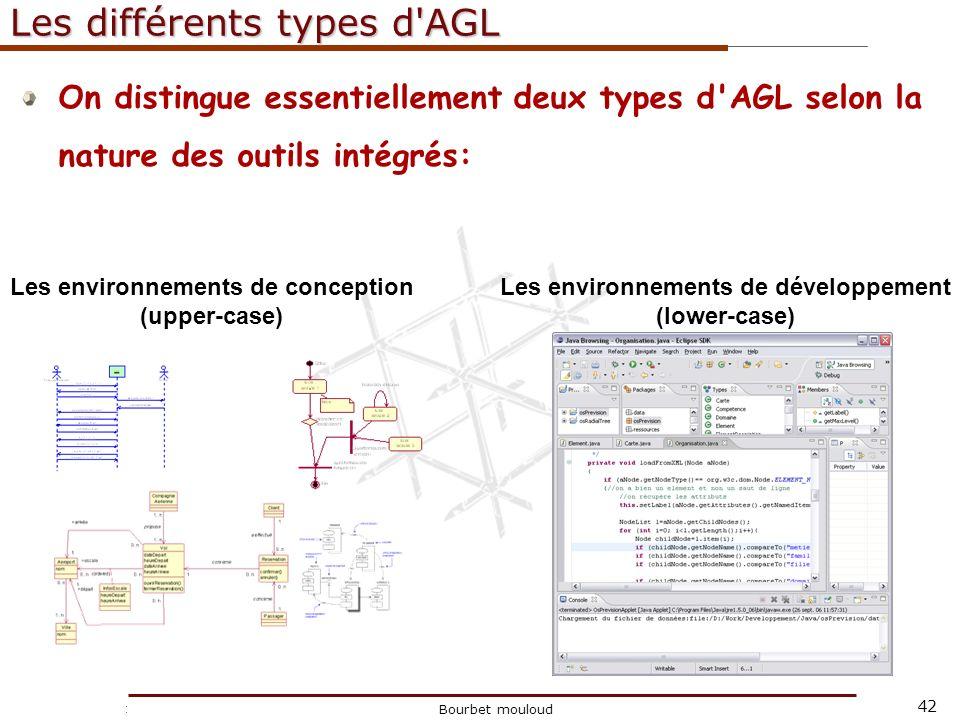 42 Christophe Tricot Bourbet mouloud Les différents types d'AGL On distingue essentiellement deux types d'AGL selon la nature des outils intégrés: Les