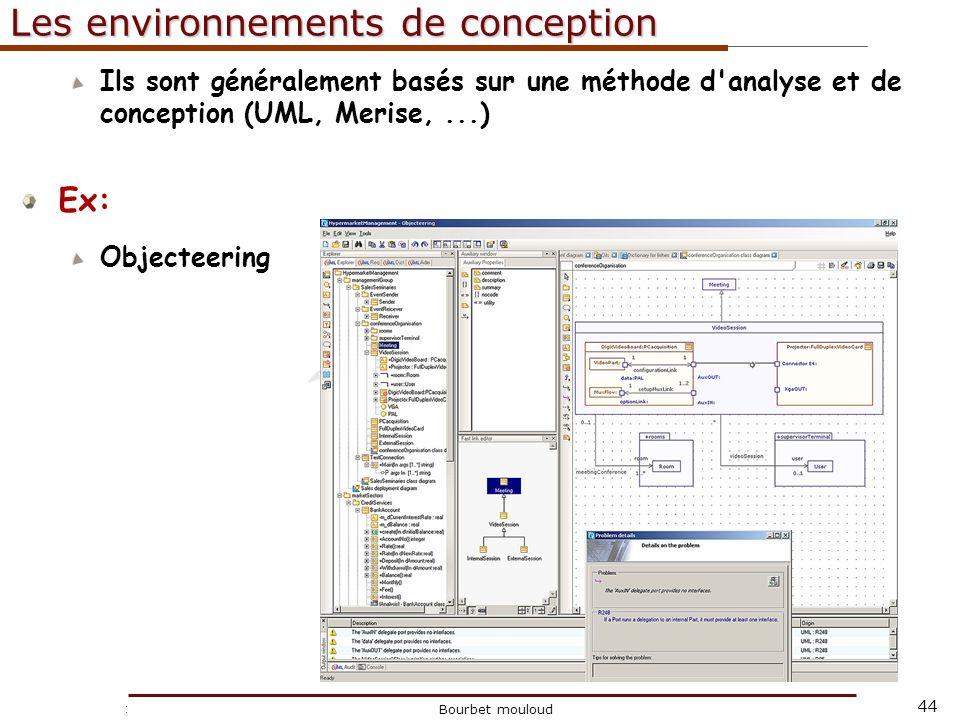 44 Christophe Tricot Bourbet mouloud Les environnements de conception Ils sont généralement basés sur une méthode d'analyse et de conception (UML, Mer