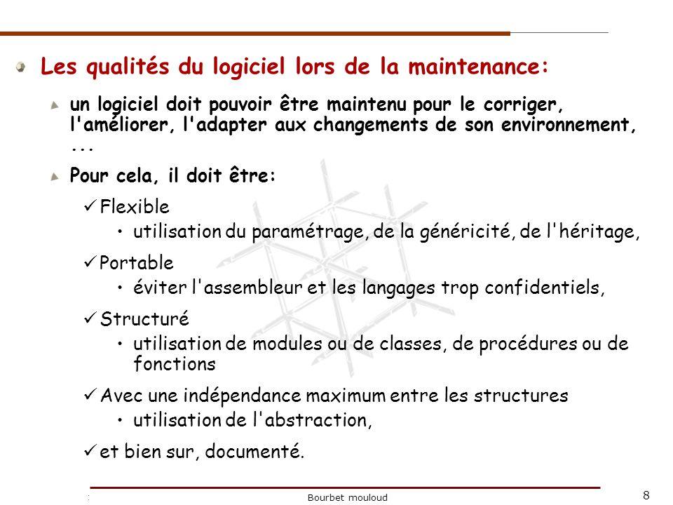 8 Christophe Tricot Bourbet mouloud Les qualités du logiciel lors de la maintenance: un logiciel doit pouvoir être maintenu pour le corriger, l'amélio