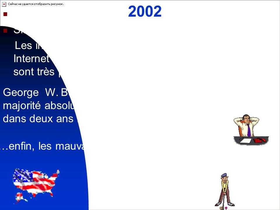 3 2002 Situation économique difficile au US et dans le monde Les investisseurs échaudés par lexplosion de la bulle Internet en 2000 et lattentat du 11 septembre 2001 sont très prudents George W.