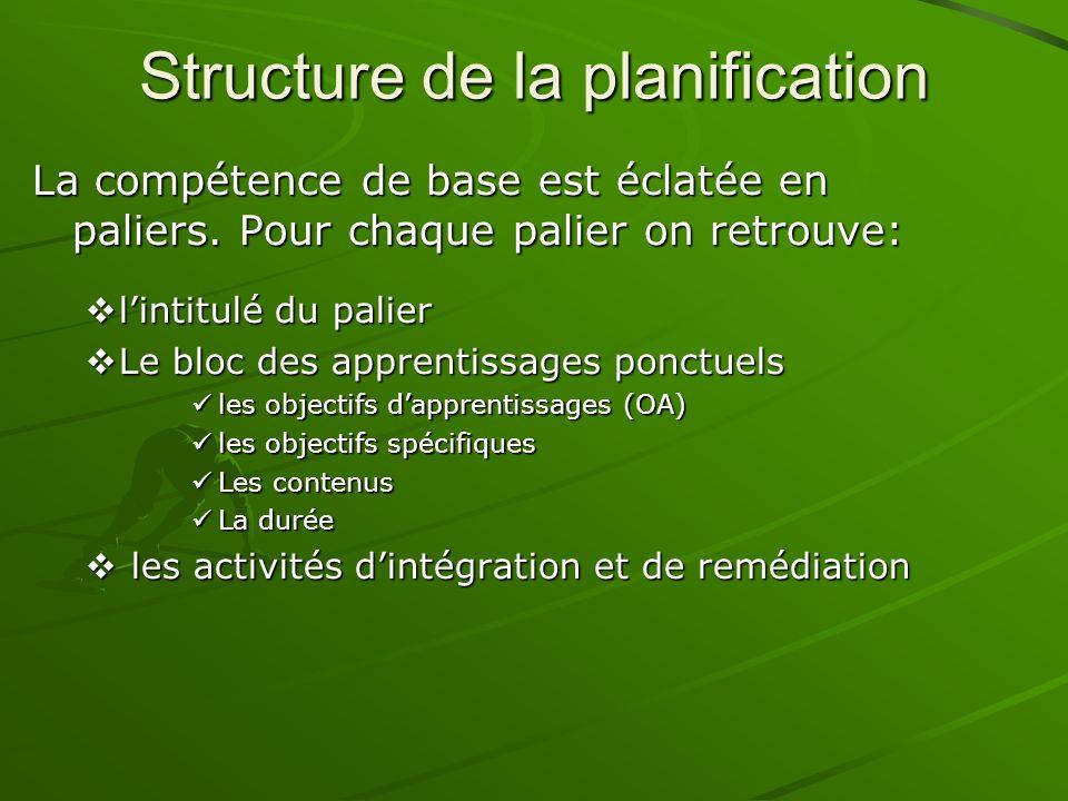 Structure de la planification La compétence de base est éclatée en paliers. Pour chaque palier on retrouve: lintitulé du palier lintitulé du palier Le