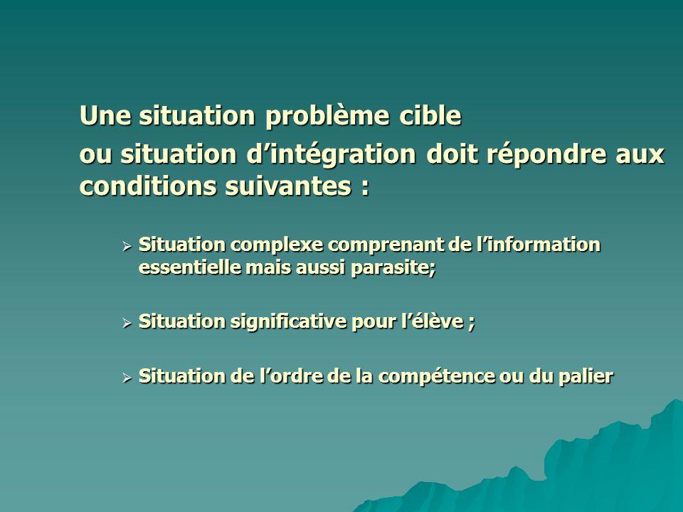 Une situation problème cible ou situation dintégration doit répondre aux conditions suivantes : Situation complexe comprenant de linformation essentie