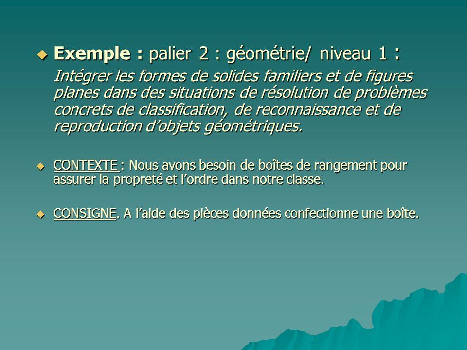 Exemple : palier 2 : géométrie/ niveau 1 : Exemple : palier 2 : géométrie/ niveau 1 : Intégrer les formes de solides familiers et de figures planes da