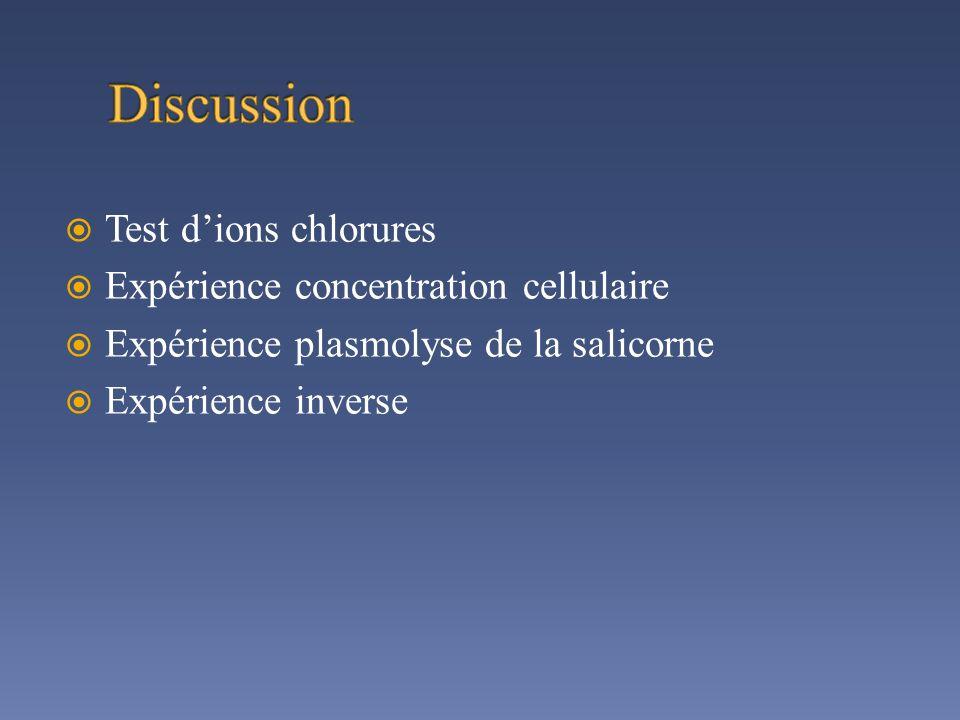 Test dions chlorures Expérience concentration cellulaire Expérience plasmolyse de la salicorne Expérience inverse