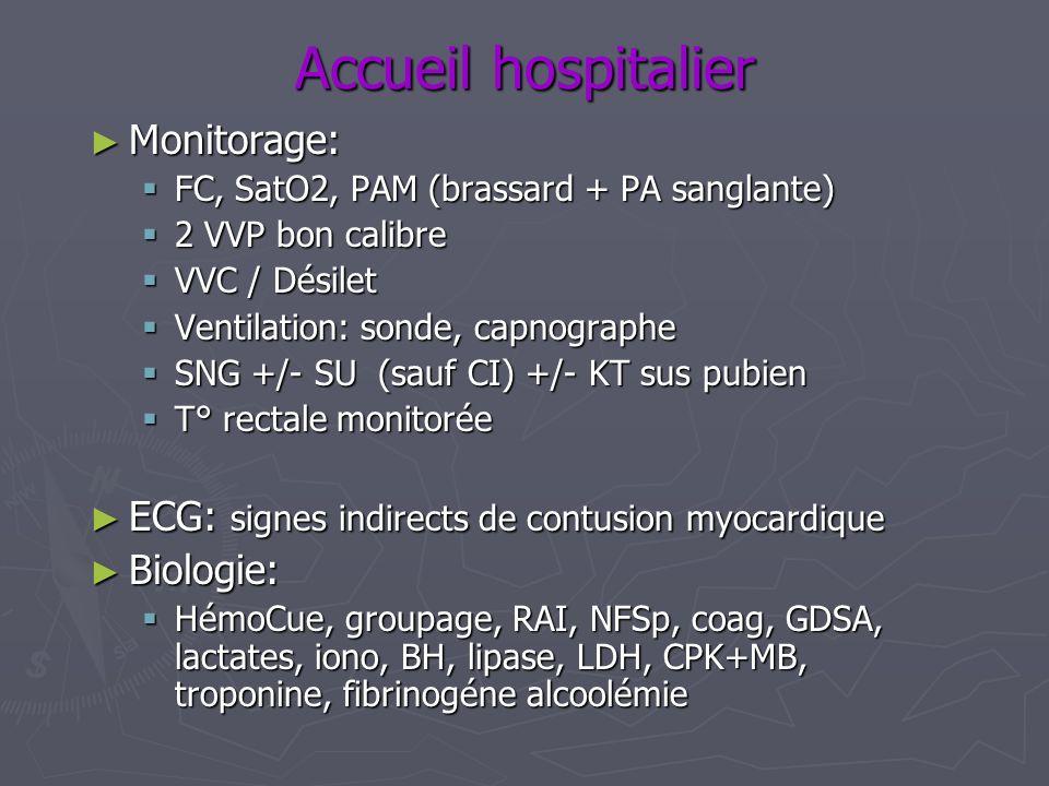 Accueil hospitalier Monitorage: Monitorage: FC, SatO2, PAM (brassard + PA sanglante) FC, SatO2, PAM (brassard + PA sanglante) 2 VVP bon calibre 2 VVP