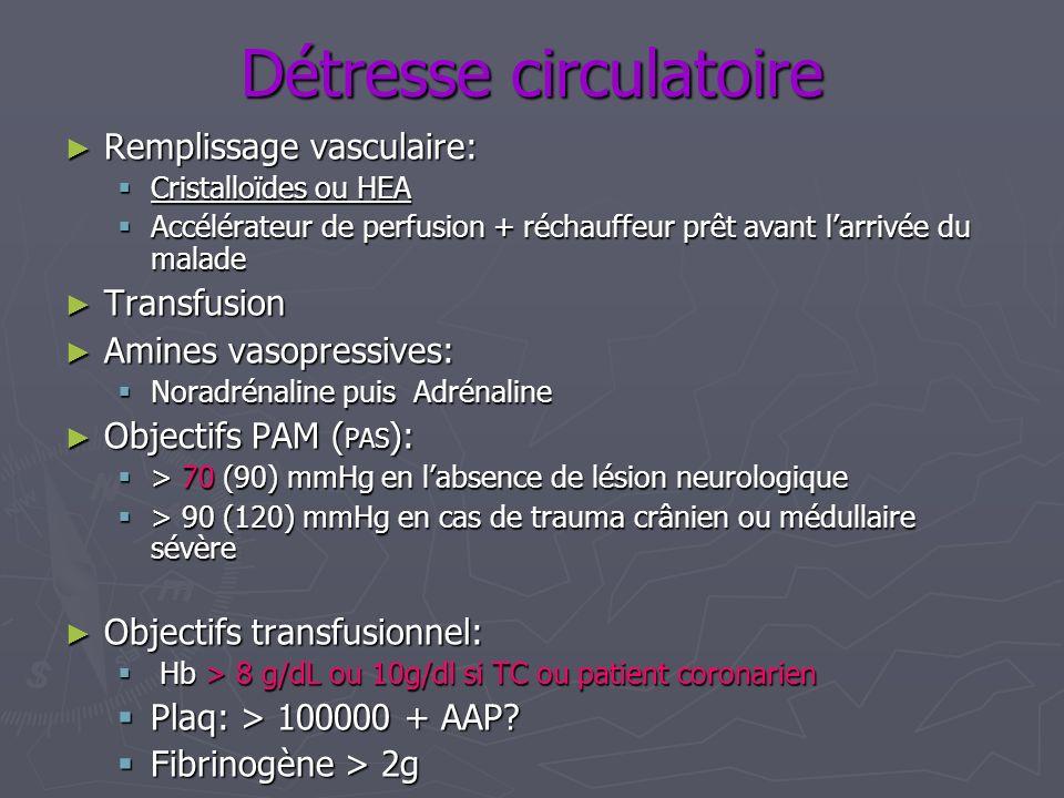 Détresse circulatoire Remplissage vasculaire: Remplissage vasculaire: Cristalloïdes ou HEA Cristalloïdes ou HEA Accélérateur de perfusion + réchauffeu