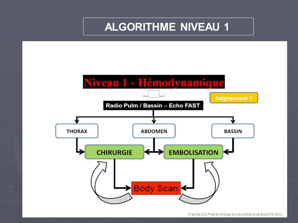 ALGORITHME NIVEAU 1 D'après DIU Prise en charge du traumatisme sévère 2009-2010