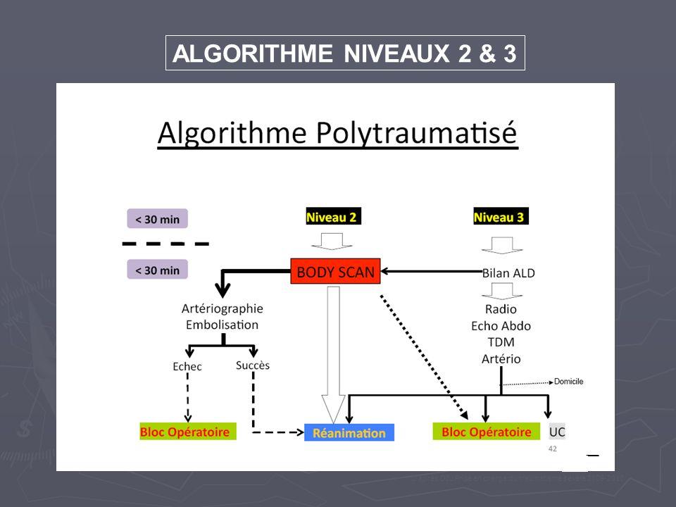 ALGORITHME NIVEAUX 2 & 3 D'après DIU Prise en charge du traumatisme sévère 2009-2010